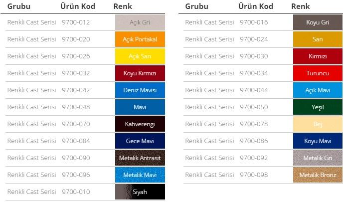 Unifol Renkli Cast Serisi